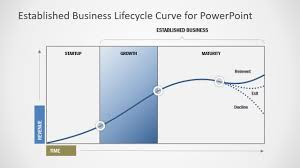Life Chart Template Established Business Lifecycle Powerpoint Template