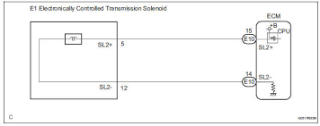toyota sienna service manual pressure control solenoid \