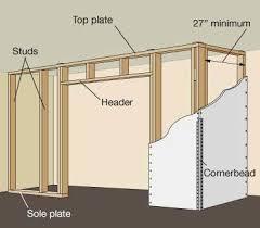 how to build a closet hometips