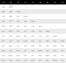 5 Bra Size Comparison Bra Cup Size Chart Uk