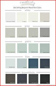 Kelly Moore Paint Colors Kelly Moore Paint Colors 110164 Kelly Moore  Exterior Paint Ideas Appalling Kelly