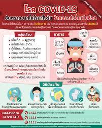 COVID-19 กับประเด็นที่หลายคนสงสัย อาการเป็นยังไง  ใส่หน้ากากอนามัยป้องกันได้ไหม