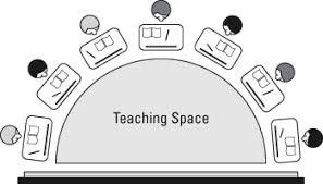 Rookie Teaching Technique Choosing A Seating Arrangement Dummies