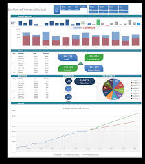 Budget Monthly Expenses Spreadsheet 033 Personal Budgetingplate Excel Budget Monthly Expense