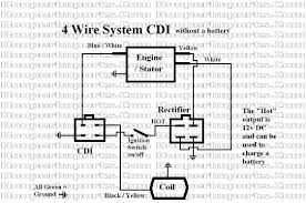 wiring diagram for mini chopper cdi wiring diagram schematics gy6 dc cdi wiring diagram nilza net