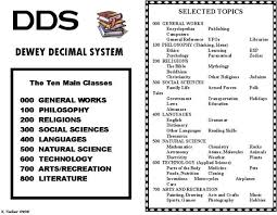 Library Of Congress Classification System Google Search