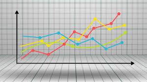 How To Interpret Bitcoin Price Charts