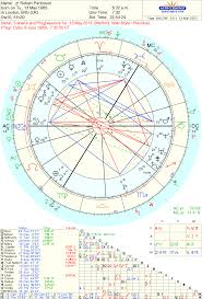 Tarot Reader Astrology Psychic Intuitive Consultant Happy