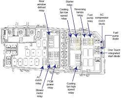 2008 ford focus fuse box diagram wiring diagrams for 2005 Ford Focus ZX3 at 2005 Ford Focus Battery Junction Box Fuse Diagram