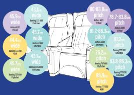 But don't worry, you'll still have views. A Guide To Picking The Perfect Seat For Your Flight The National