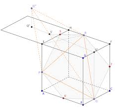 parallel planes in a cube. enter image description here parallel planes in a cube