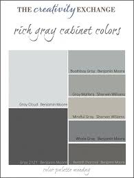 how to paint kitchen cabinets gray