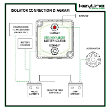 dual battery switch wiring diagram with 19260 wiring diagram Dual Battery Switch Diagram dual battery switch wiring diagram on 71gpl9chjel sl1000 1024x1024 jpg dual battery switch wiring diagram