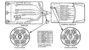 7way trailer wiring diagram to for 7 pin connector toyota power at 7 way trailer plug wiring diagram ford at Toyota Trailer Plug Wiring Diagram 7