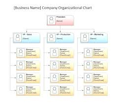 Sample Organizational Chart Structure Of A Construction Company