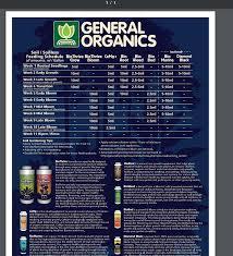 Remo Nutrients Mixing Chart 30 Valid General Organics Feeding Chart