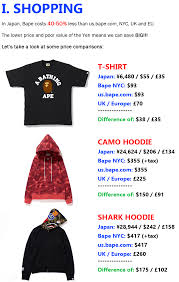 Aape Hoodie Size Chart Bape Size Guide Related Keywords Suggestions Bape Size