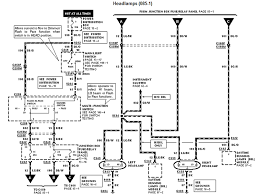 Fine vn v8 wiring diagram images electrical and wiring diagram