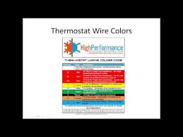 thermostat wiring colors code [easy Hvac Color Wiring Diagram HVAC Electrical Wiring Diagrams
