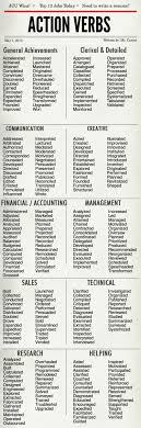 Strong Resume Action Verbs Twnctry
