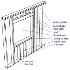 turning a window into a patio door
