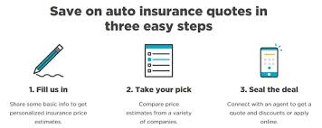 Auto Quotes Unique Best Car Insurance Quotes How To Get The Lowest Rates In 48