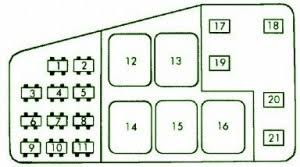 proa fuse box chevrolet lumina electrical center 1991 diagram fuse box chevrolet lumina electrical center 1991 diagram