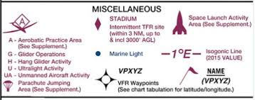 Faa Chart Symbols A New Symbol For Stadiums On Vfr Charts Bruceair Llc