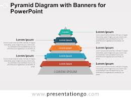 pyramid diagram ppt wiring diagram list pyramid diagram banners for powerpoint presentationgo com pyramid diagram ppt