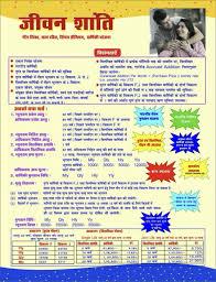 Lic Jeevan Shanti Chart Jeevan Shanti Plan Table 850 Life Insurance Corporation