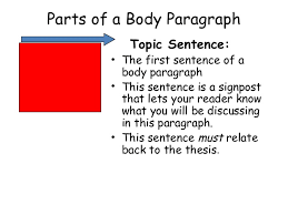 writing a short essay  thesis statement 14