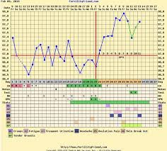 Bbt Chart Bfp Wanted To Share My Completed Bfp Chart Tfabchartstalkers