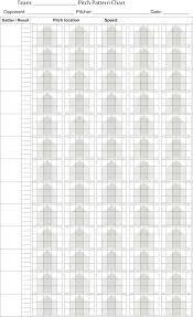 Softball Pitching Pattern Chart