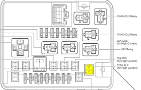 2006 scion xb radio wiring diagram wirdig 2006 scion tc fuse box location