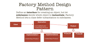 Factory Design Pattern In Java
