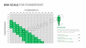 Bmi Chart For Powerpoint Pslides