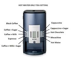 Coffee And Hot Chocolate Vending Machines Simple Tea Coffee Vending Machine All 48 Options Explained