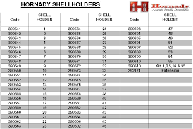 Hornady Shell Holder Chart Shellholders By Hornady In Excess Of 50 Different Sizes