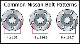 Lug Spacing Chart A Guide To Nissan Wheel Selection Fitment Offset And Bolt
