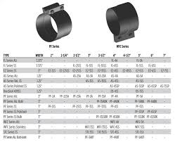Muffler Clamp Size Chart Band Clamps Easy Seal Exhaust Clamps Truck Pipe Clamp
