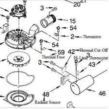 kenmore 70 series dryer parts. i have a sears kenmore - jahn27_362.jpg · elite gas dryer 110.77082600 bulkhead parts diagram 70 series o
