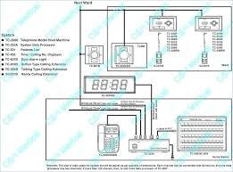 tektone intercom wiring diagram vita mind com tektone intercom wiring diagram diagram intercom wiring file fo37089 intercom wiring diagram home improvement wilson face