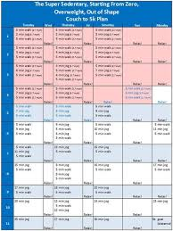 printable 5k schedule this new schedule want an excel doc of your very own email me