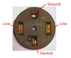 how to wire dryer 4 Prong Dryer Wiring Circuit 3 prong dryer outlet 4 prong dryer outlet 4 prong dryer outlet wiring diagram