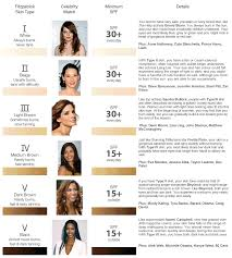 Side Note Some General Overall Hair Eye Makeup Color Charts