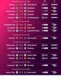 The home of premier league football on bbc sport online. Premier League Table Could Look Like This By The Time Newcastle Play Arsenal On Monday Nufc The Mag