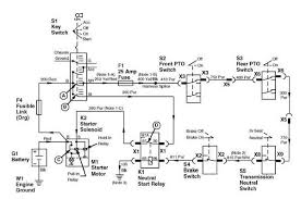 wiring diagram for gx85 john deere motorcycle schematic images of wiring diagram for gx john deere john deere 345 electrical schematic john deere