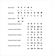 Spanish Alphabet Chart Pdf Sample Sanskrit Alphabet Chart 5 Documents In Pdf
