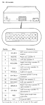 jvc car stereo wiring diagram cuccu me jvc car stereo wiring diagram color at Jvc Car Stereo Wiring