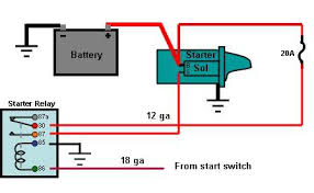 sbc mini starter wiring diagram wiring diagram 350 chevy starter motor wiring diagram wire